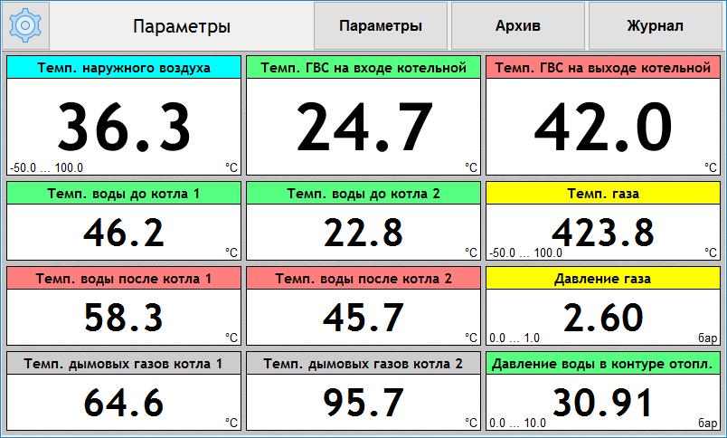 Экран «Параметры» с набором цифровых индикаторов