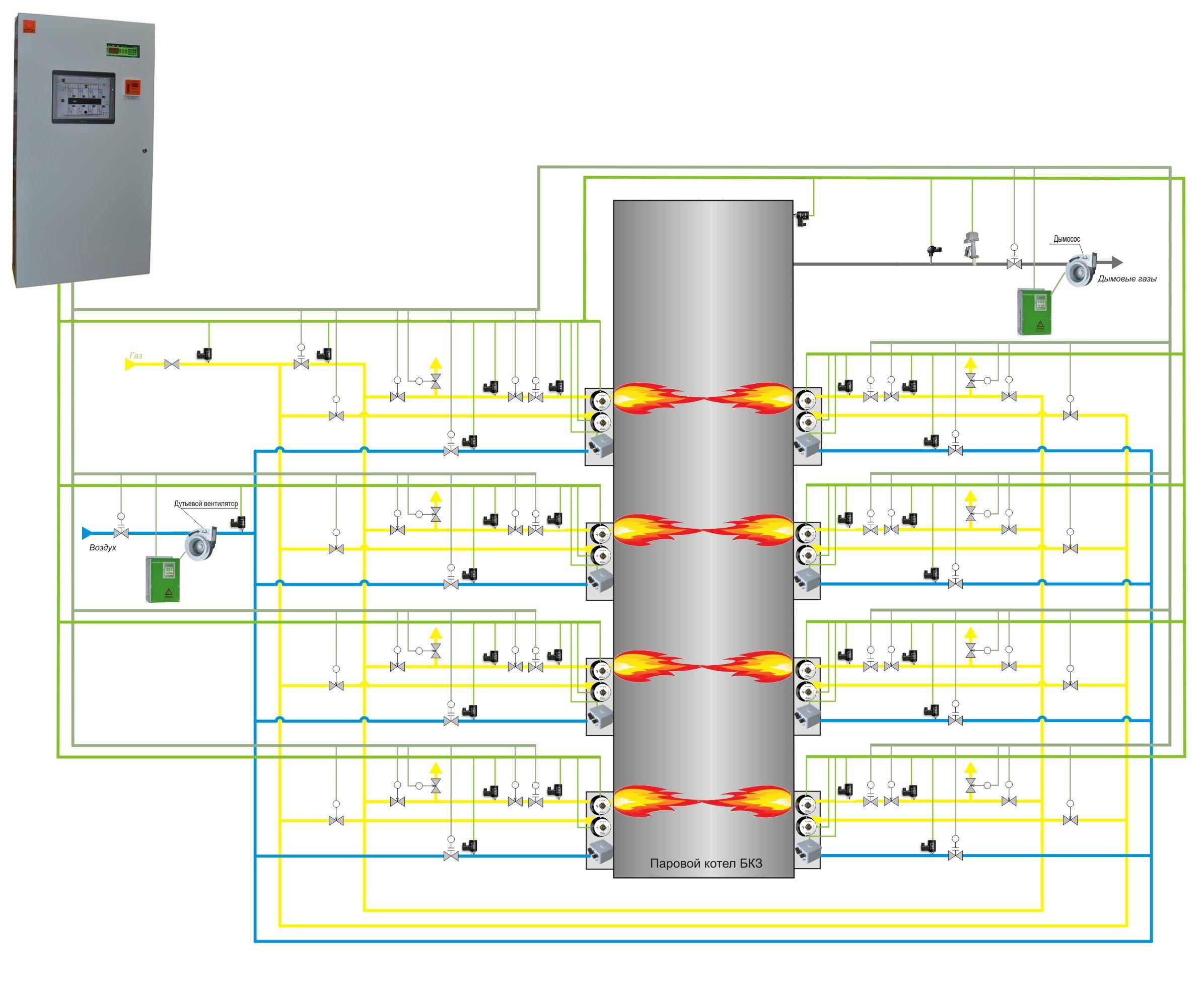 Сетевая установка с пароводяным теплообменником теплообменник пластинчатый gx26 tranter чертежи эскизы