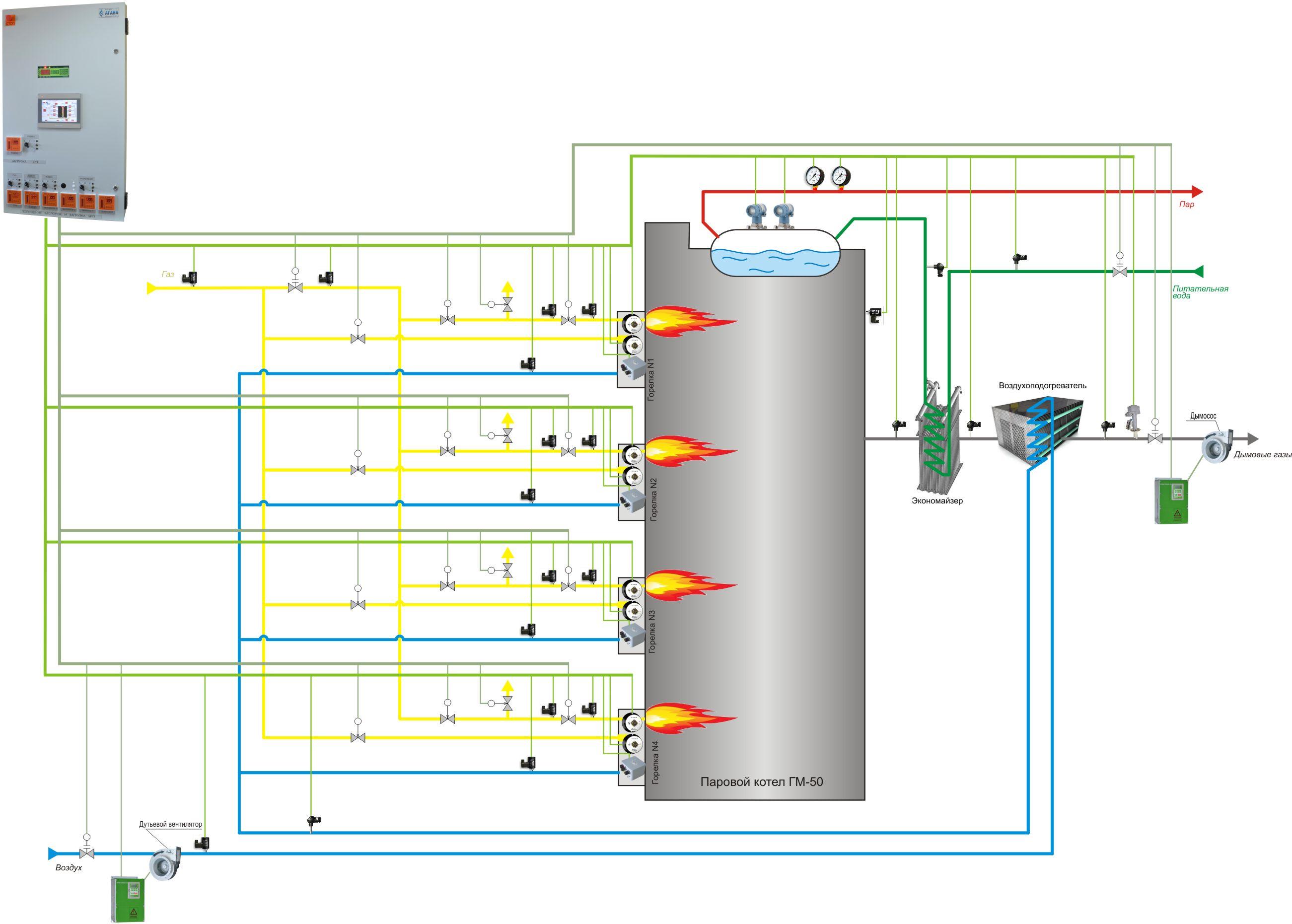 функциональная схема автоматизации котла де -4-14 гм