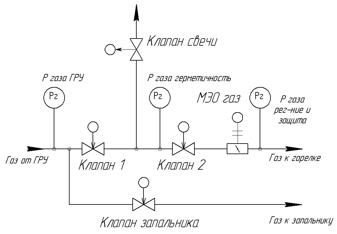принципиальная схема котла гм-50-14/250