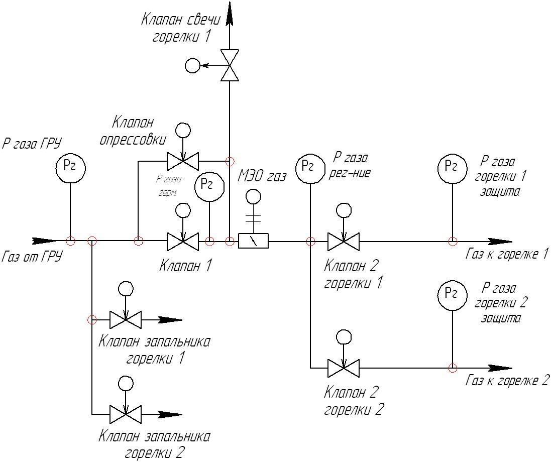 инструкция по проверке автоматики безопасности котла