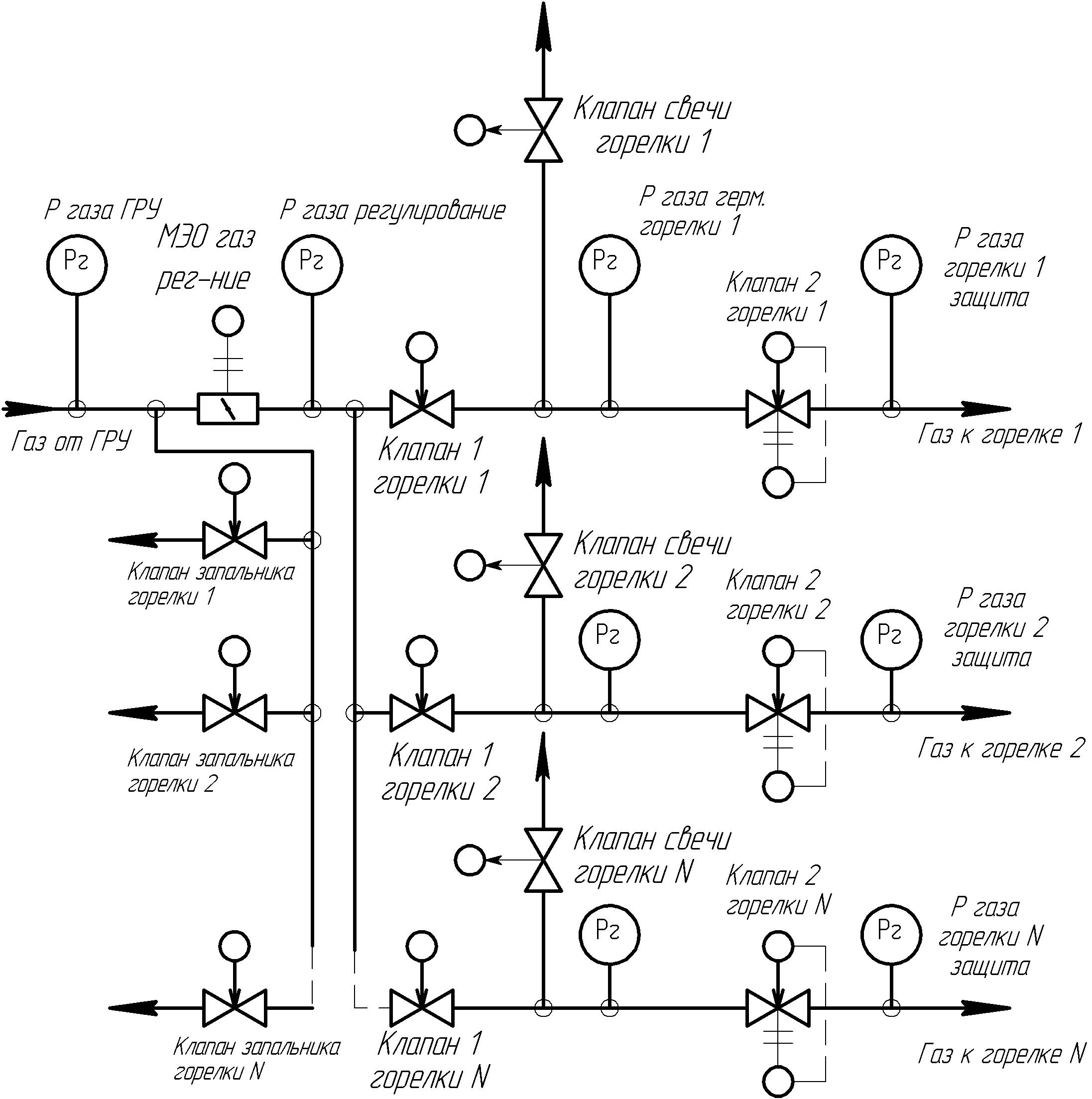 схема работы автоматики