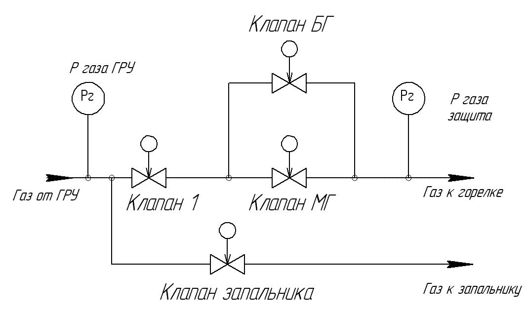 Газовая схема с позиционным