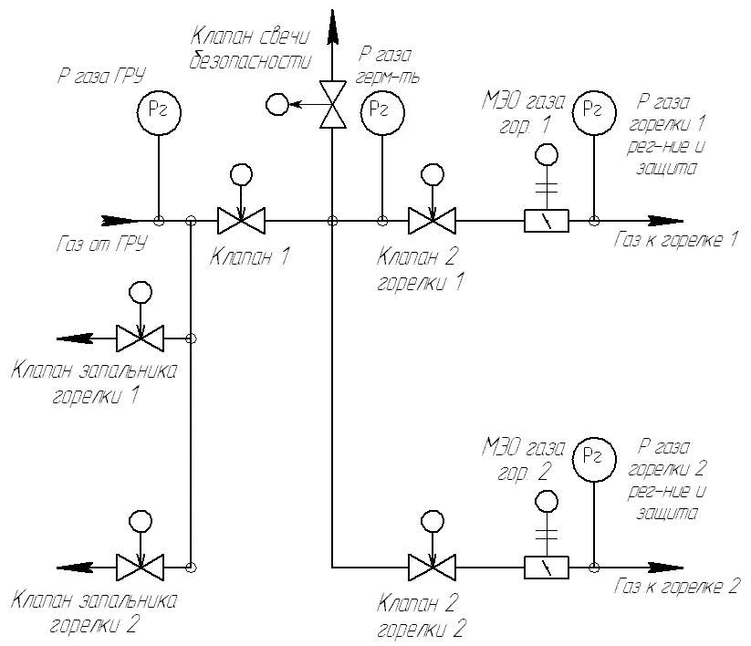 Газовая схема 2-х горелочного