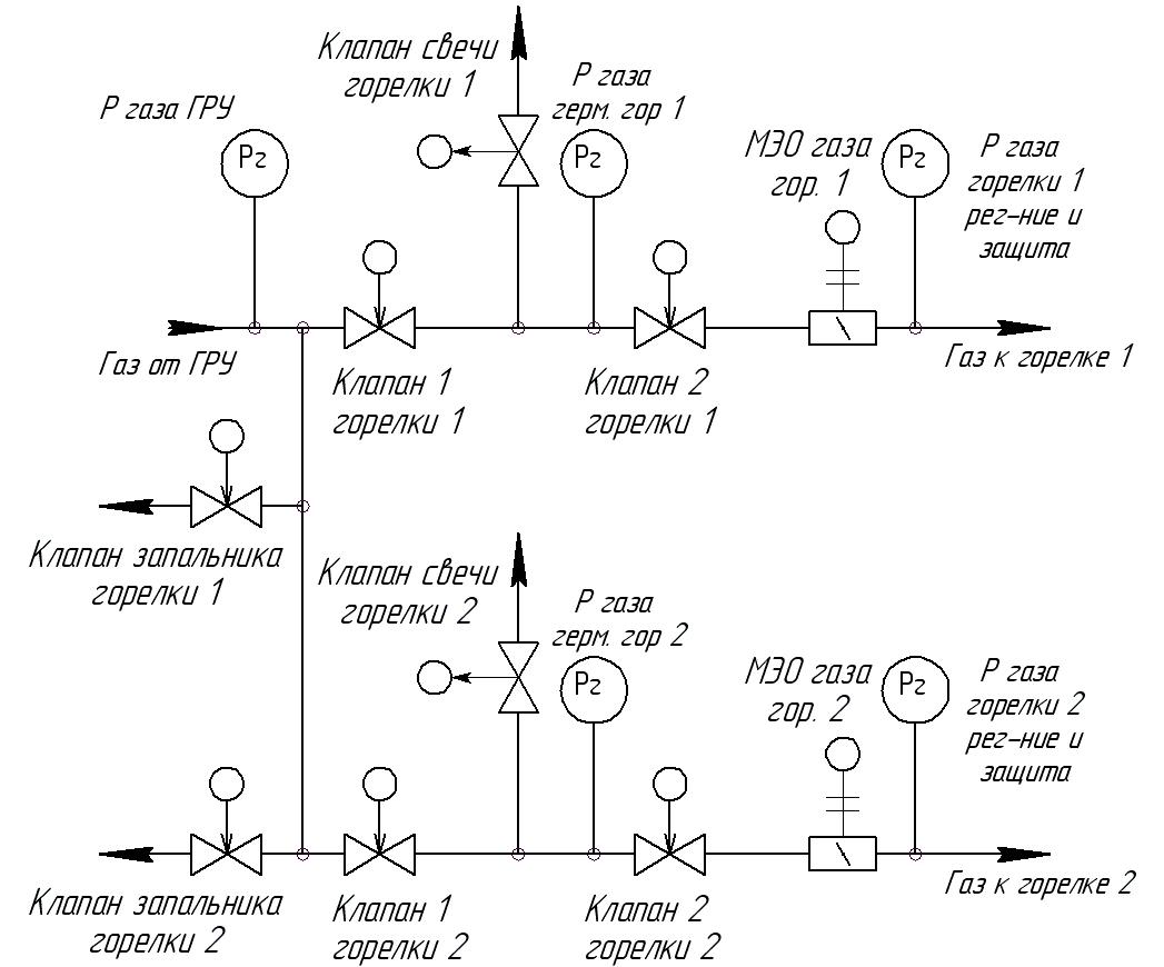 схема котельной с водогрейными котлами нр 18