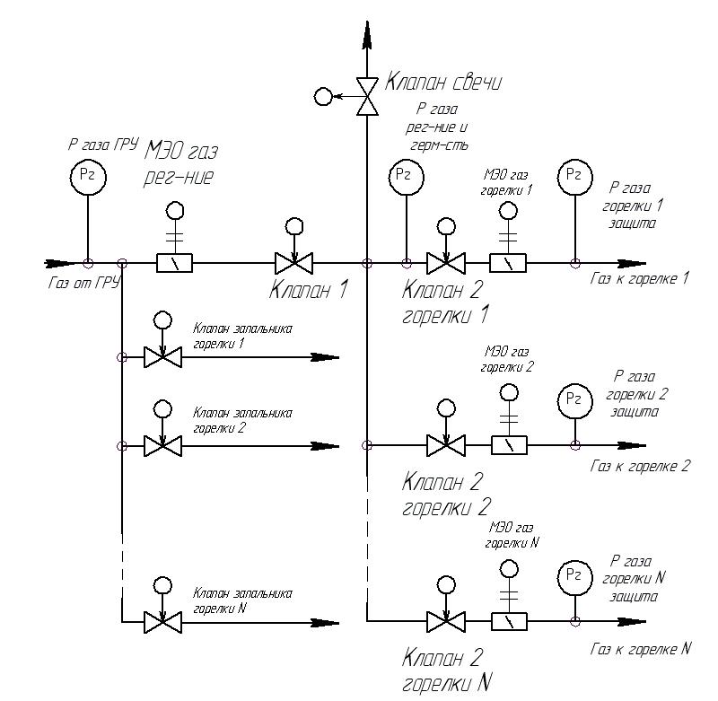 Газовая схема в соответствии с
