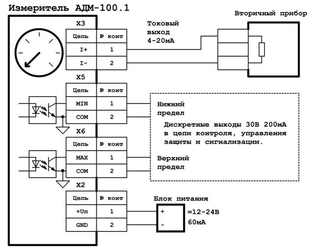 Adm 100 инструкция - фото 9